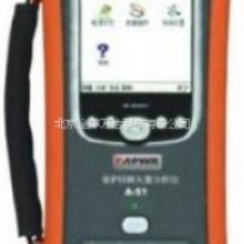 保护回路矢量分析仪 型号:Apwr51、Apwr51B 金洋万达
