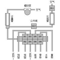 水质总氮总磷COD重金属在线监测仪