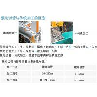 隆信机械管材加工厂家 管材下料加工 异型管加工 激光切割