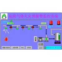 废气处理设备厂家@河北众明环保实时监测智能安防预警控制系统成功应用