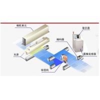 薄膜瑕疵在线检测系统1