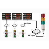 生产过程可视化监控系统 加工自动生产线监控系统