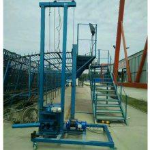 济宁硕阳机械SYCG-80预应力橡胶管自动穿管机