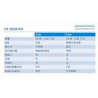 PCMX与PCM+雷迪防腐层检测仪