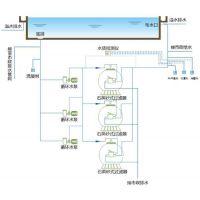雨水回收设备|雨水回收设备价格表