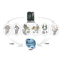 防伪防窜货管理系统 产品防伪溯源软件