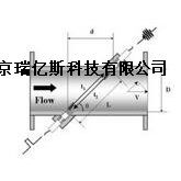 购买使用KI-824型超声波流量计生产销售