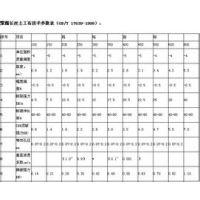 http://himg.china.cn/1/4_859_236428_271_220.jpg