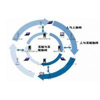 环球软件协同办公系统 让工作更简单