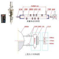 中西(LQS特价)电接点水位计非智能 型号:TL09-UDZ-02S-13Q库号:M361722