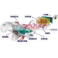 空调系统组件试验设备 (compressor) ISO8066-2:2001