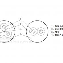 青岛汉河电缆绝缘光缆厂家价格