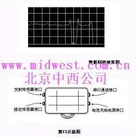 中西(LQS厂家)便携式超声波流量计 型号:BY36/BYLDN-1-G库号:M402072