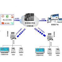 电表水表云平台抄表系统