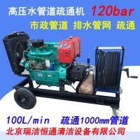 瑞洁恒通-750公斤意大利进口柱塞泵管道疏通清洗机