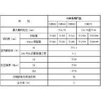 厂房楼板荷载安全检测鉴定 江苏省无锡市厂房楼板荷载安全检测鉴定