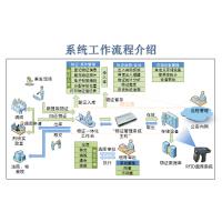 物证管理系统,智能物证室