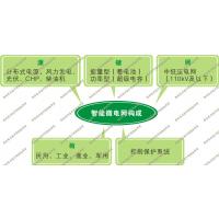 多能互补集成优化示范项目 构建高效、清洁、智慧的能源网络