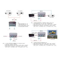 投影机控制开关 人体感应视频播放 多功能视频控制 IPAD控制