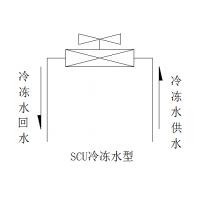依米康精密空调SCU系列冷冻水型机房空调