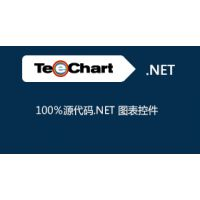 TeeChart .NET购买正版软件多少钱?销售代理报价格