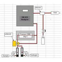 ENVENT-331型硫化氢在线分析仪