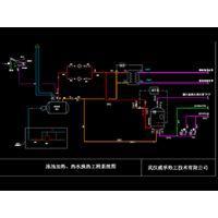 热水工程设计、热交换站工程设计安装、泳池热水工程