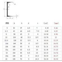 云南昆明Q235槽钢价格 规格齐全
