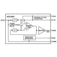 ADL5501AKSZ-R7【ADI专营】其他IC 50 MHz 至6 GHz TruPwr™检波器