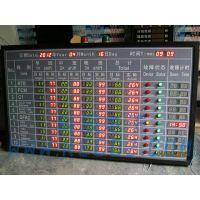 现场目视化管理系统 生产车间现场设备管理系统