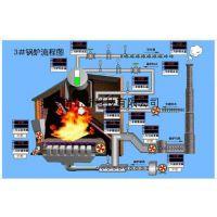 生产厂家ADC-90型监控软件网络版(V9.0)使用说明