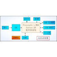 嵌智捷 多接口型高清录屏器设备控制板 支持多种视频编码 嵌入式开发板