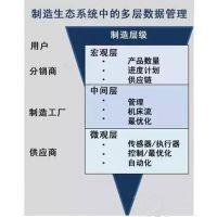 企业进销存管理系统 账单管理解决方案