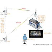 海上养殖场莱安无线监控视频传输设备