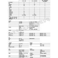 中西 Leica DVM6 视频显微镜库号:M119834 型号:VM65-DVM6 S