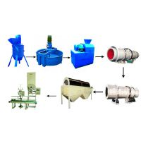 有机无机复混肥生产设备优点 复合肥生产线生产工艺