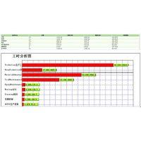 车间工时统计、生产工时管理系统