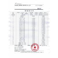 高纯氧化铍粉 3N 4N 可定制 厂家直销