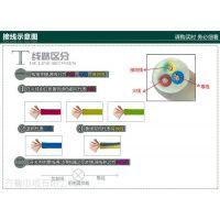 供应齐鲁牌绞型阳谷聚氯乙烯绝缘软电线 RVS 2*2.5