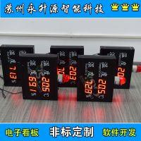 苏州永升源厂家WSD403070-2.3BJ工业报警温湿度看板 公检法同步时钟屏电子看板安全倒计时