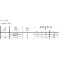 JD(JDJ)-10 油浸式电压互感器