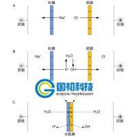 双极膜电渗析实验设备