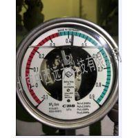中西dyp 德国SF6气体密度控制器/SF6密度计 型号:SF6库号:M408063