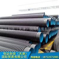 恒达创信(天津)国际贸易有限公司