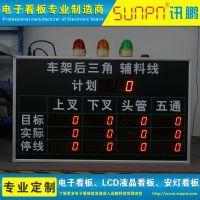 定制LED电子工厂生产车间JIT管理看板PLC设备计数屏数码管显示屏