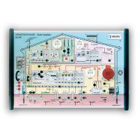 美翠MA 2067电气装置安全演示板