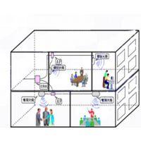 无线网络覆盖系统安装工程