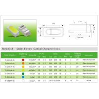统佳3014贴片LED灯珠l历经多年应用,品质稳定,一致性佳,光衰小