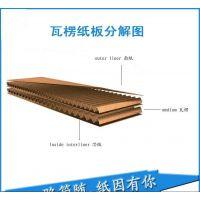 家具包装纸片 垫板 三层纸片 门板包装 装潢纸板 设备垫板 箱板纸 山东青岛