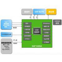 SAP B1 On HANA大数据应用平台 首推上海悠远SAP代理商